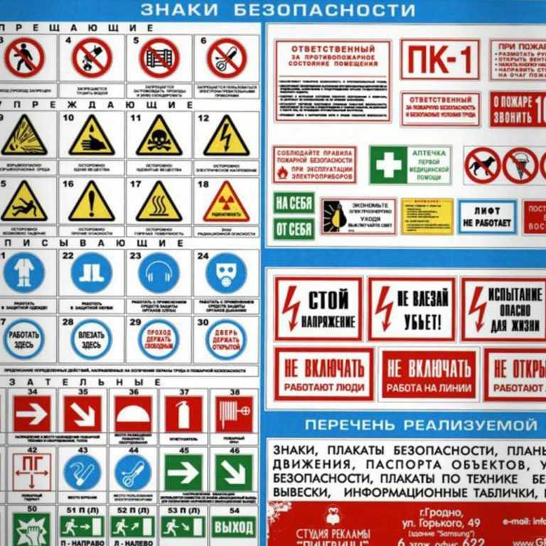 Знаки безопасности на предприятиях в картинках